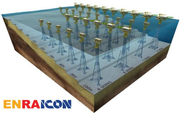 ENRA ICON JV secures Petronas Technology Licence for Wellhead Platform Designs