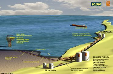 ROC Cliff Head Project: Field and Wellhead Platform Conceptual Engineering